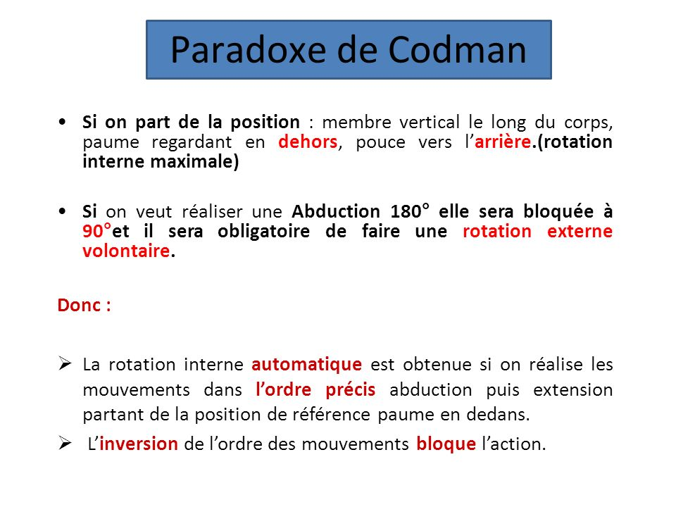 Paradoxe de Codman