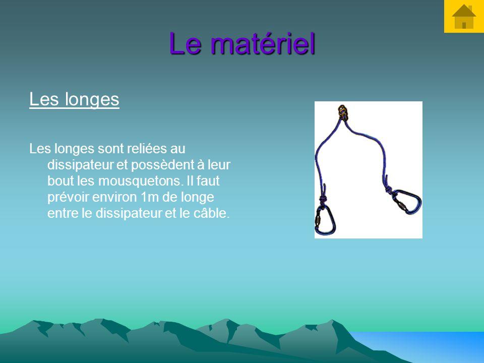 Le matériel Les longes.