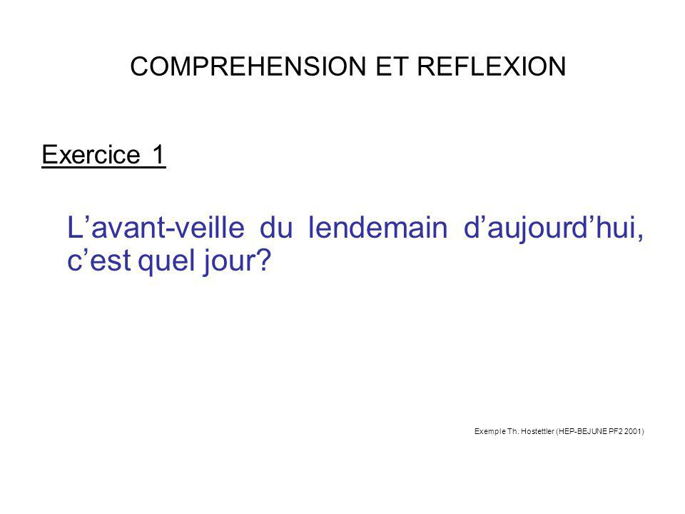 COMPREHENSION ET REFLEXION
