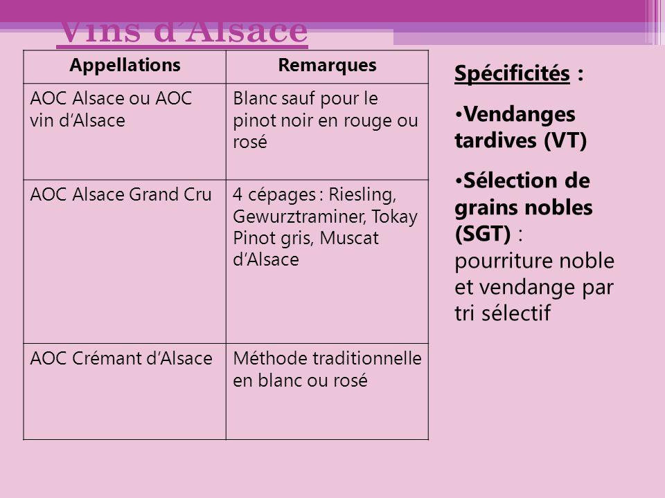 Vins d'Alsace Spécificités : Vendanges tardives (VT)