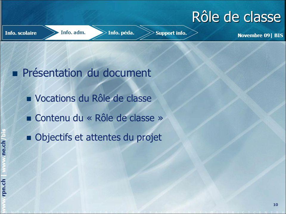 Rôle de classe Présentation du document Vocations du Rôle de classe