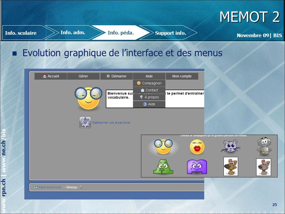 MEMOT 2 Evolution graphique de l'interface et des menus 25