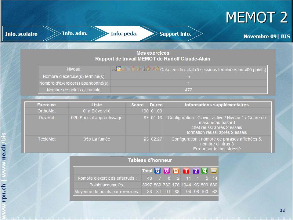 MEMOT 2 Info. scolaire Info. adm. Info. péda. Support info. 32 32