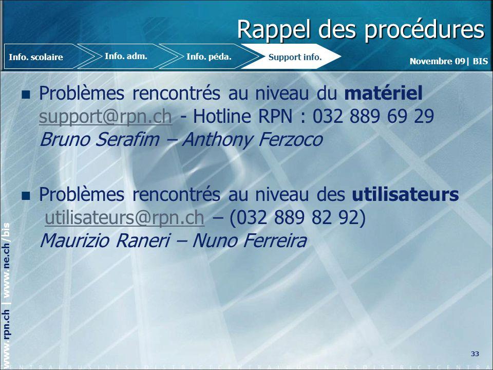 Rappel des procédures Info. scolaire. Info. adm. Info. péda. Support info.