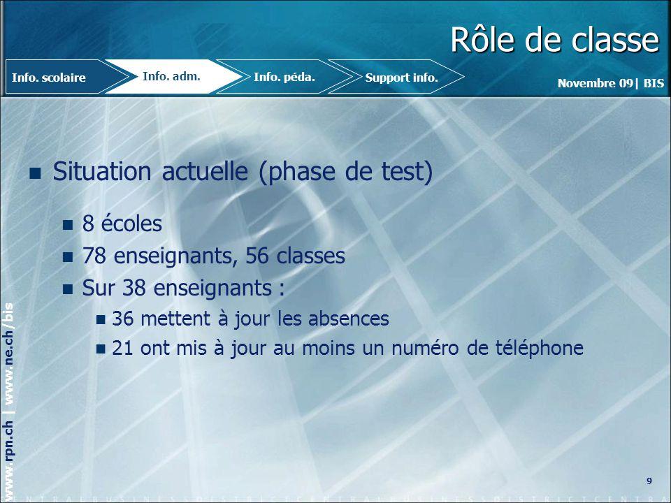 Rôle de classe Situation actuelle (phase de test) 8 écoles
