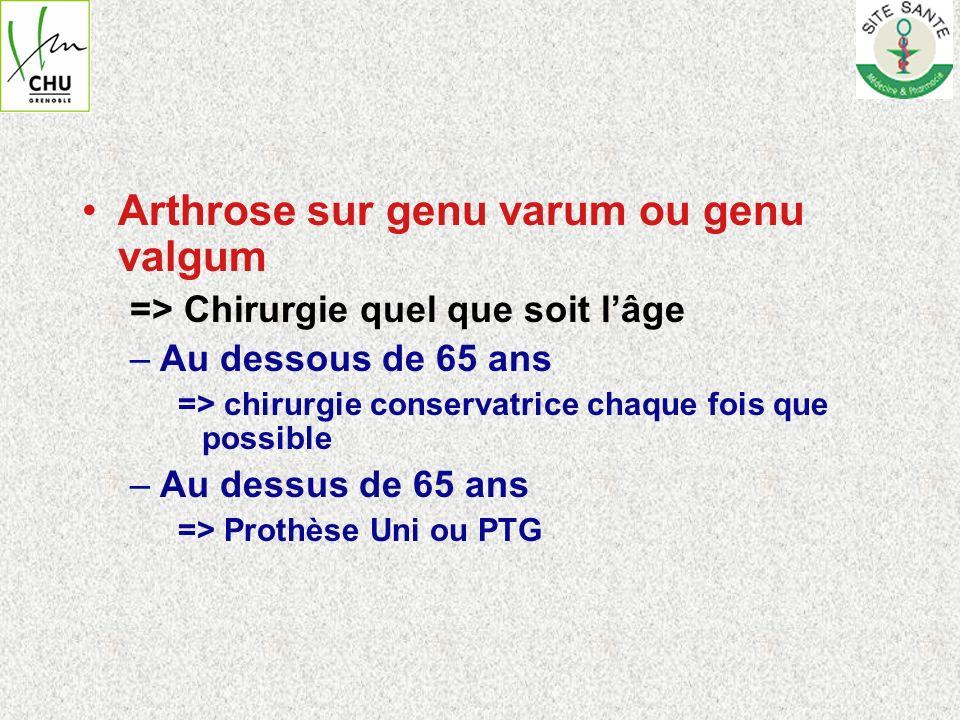 Arthrose sur genu varum ou genu valgum