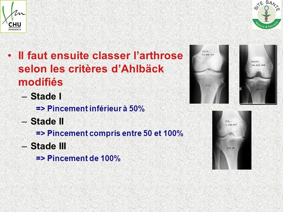 Il faut ensuite classer l'arthrose selon les critères d'Ahlbäck modifiés