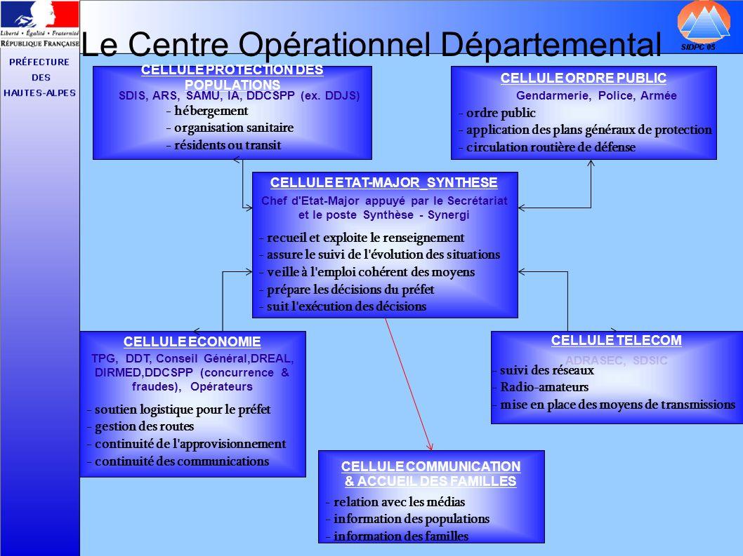 Le Centre Opérationnel Départemental