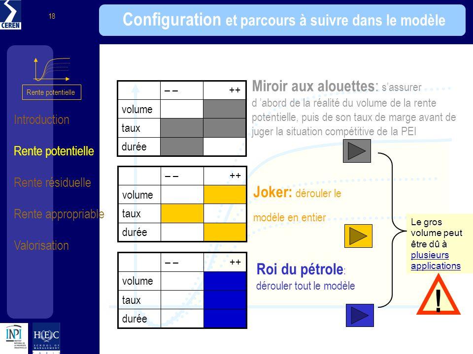 Configuration et parcours à suivre dans le modèle