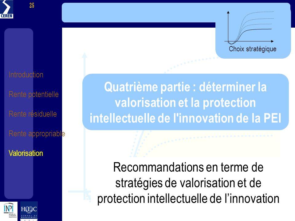 Choix stratégique Choix stratégique. Quatrième partie : déterminer la valorisation et la protection intellectuelle de l innovation de la PEI.