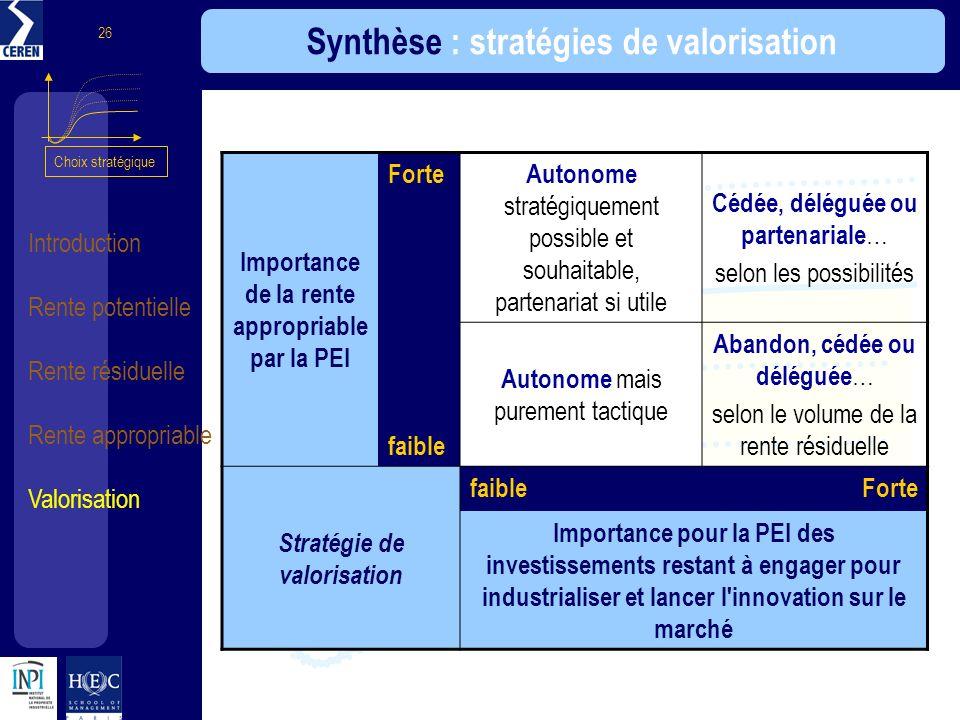 Synthèse : stratégies de valorisation