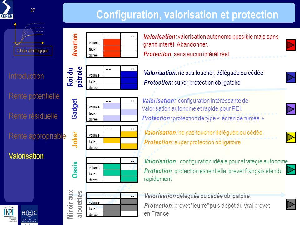 Configuration, valorisation et protection