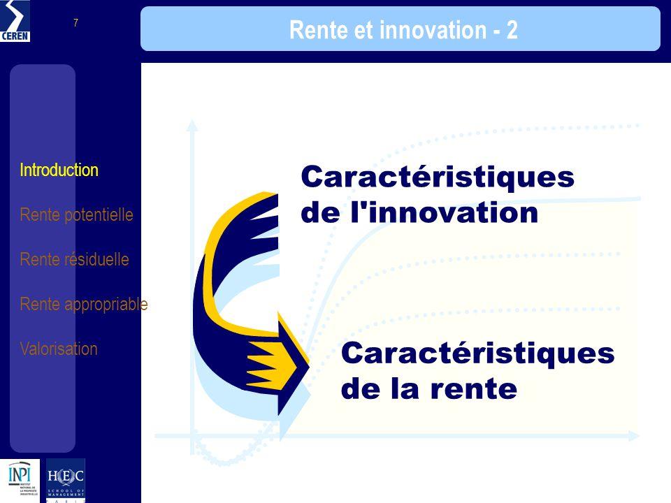 Caractéristiques de l innovation
