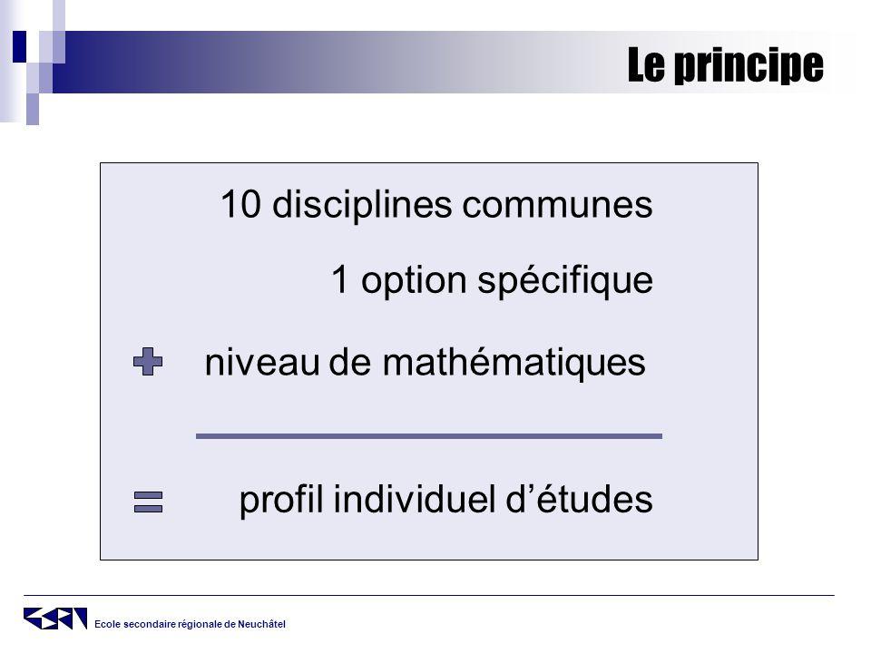 Le principe 10 disciplines communes 1 option spécifique