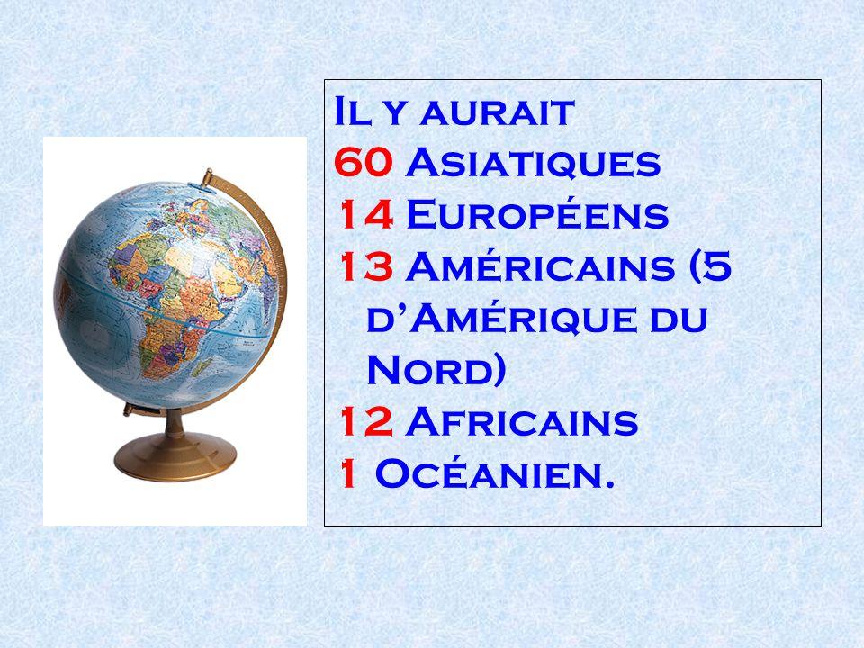 Il y aurait 60 Asiatiques. 14 Européens. 13 Américains (5 d'Amérique du Nord) 12 Africains.
