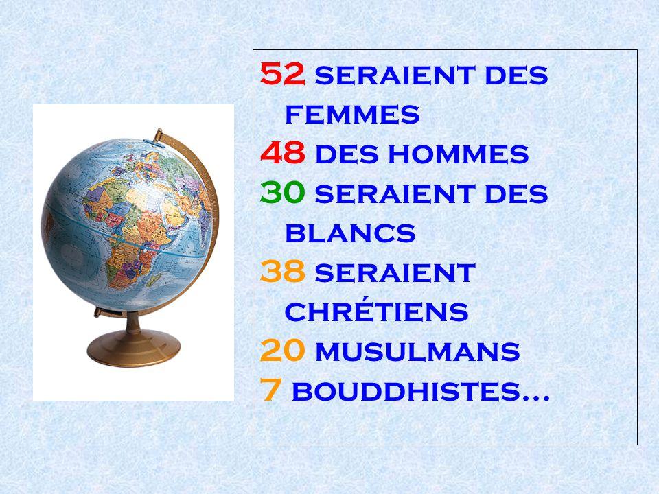 52 seraient des femmes 48 des hommes. 30 seraient des blancs. 38 seraient chrétiens. 20 musulmans.