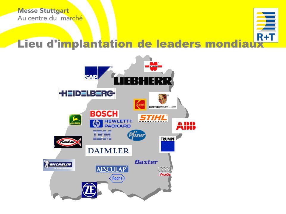 Lieu d implantation de leaders mondiaux
