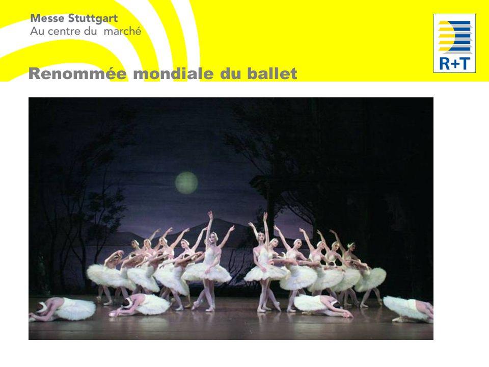 Renommée mondiale du ballet