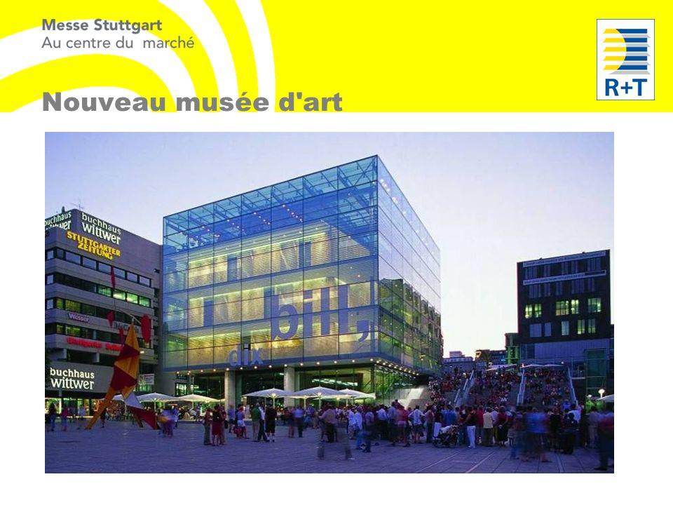 Nouveau musée d art