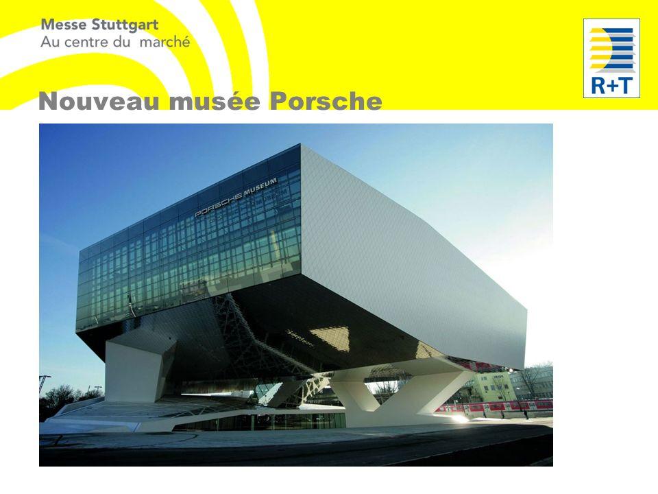 Nouveau musée Porsche