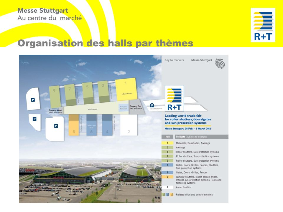Organisation des halls par thèmes