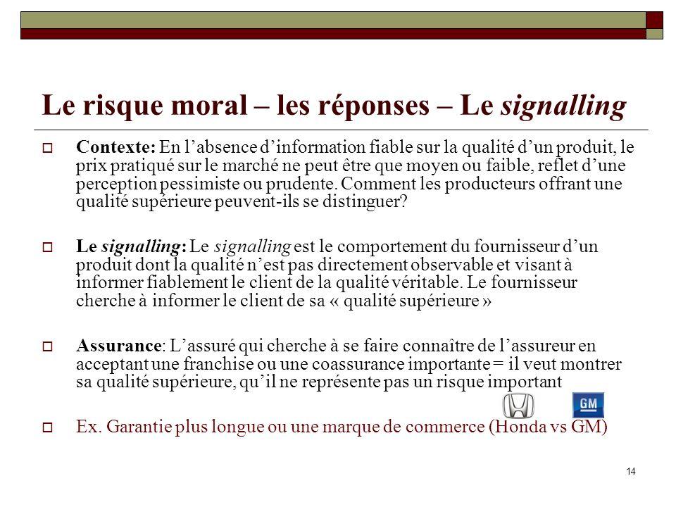 Le risque moral – les réponses – Le signalling
