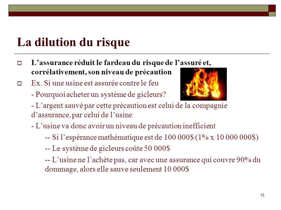 La dilution du risqueL'assurance réduit le fardeau du risque de l'assuré et, corrélativement, son niveau de précaution.