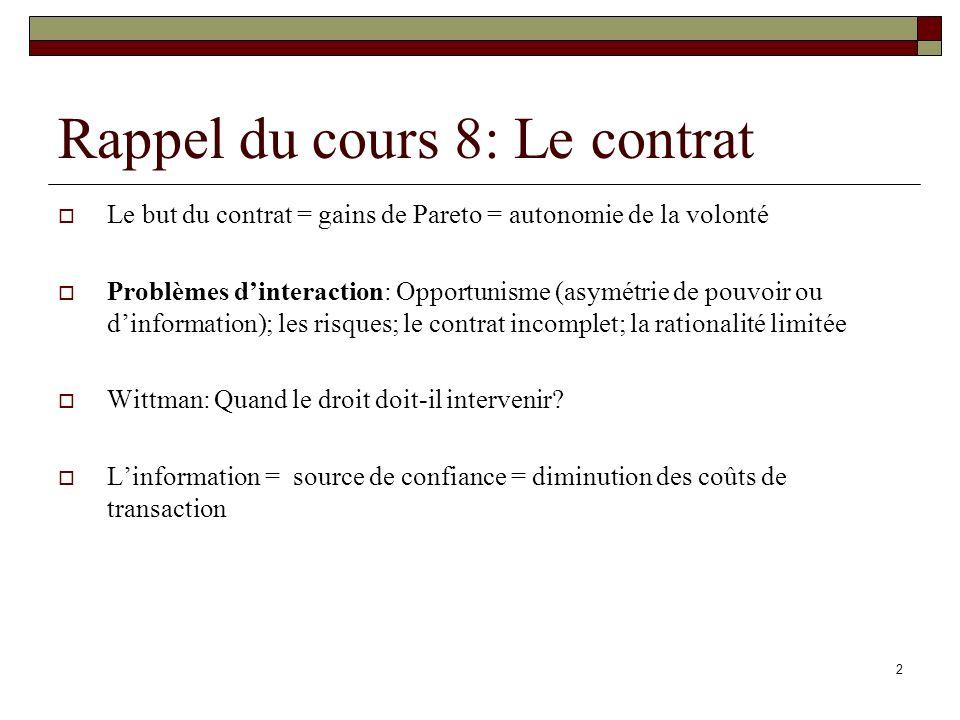 Rappel du cours 8: Le contrat