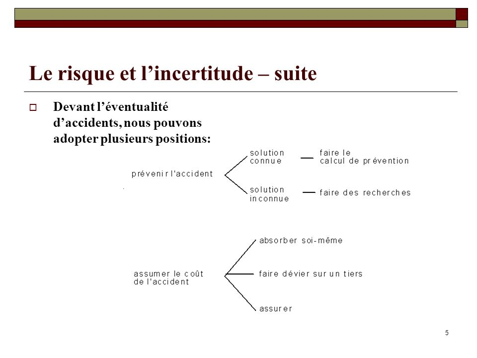 Le risque et l'incertitude – suite