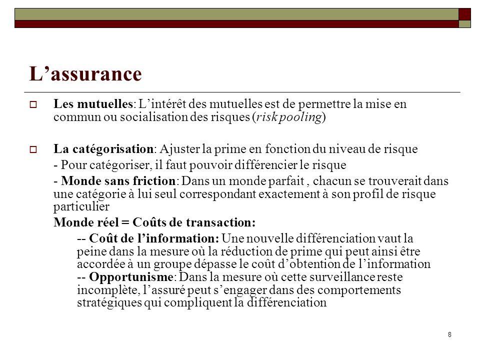 L'assuranceLes mutuelles: L'intérêt des mutuelles est de permettre la mise en commun ou socialisation des risques (risk pooling)