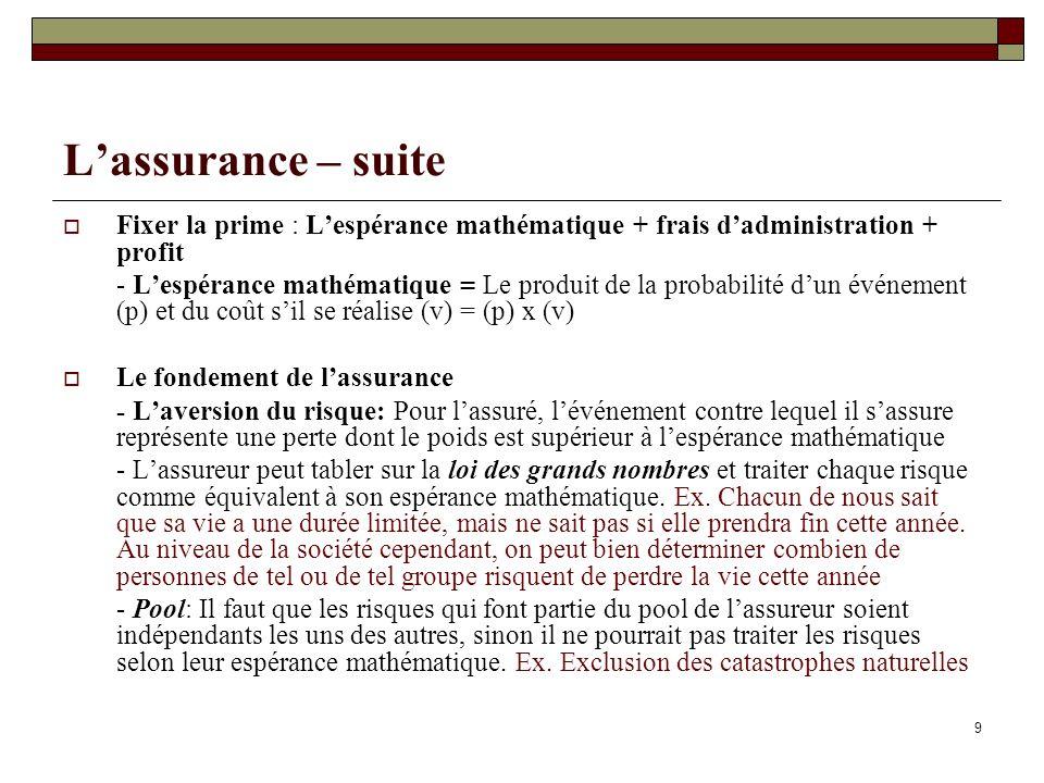 L'assurance – suite Fixer la prime : L'espérance mathématique + frais d'administration + profit.