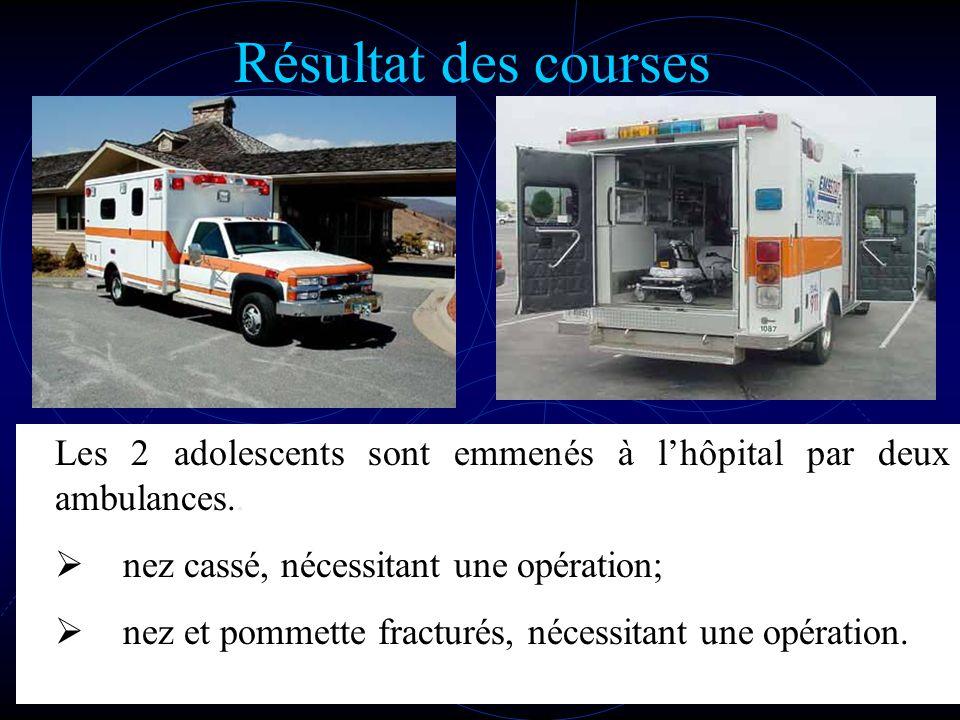 Résultat des courses Les 2 adolescents sont emmenés à l'hôpital par deux ambulances.. nez cassé, nécessitant une opération;