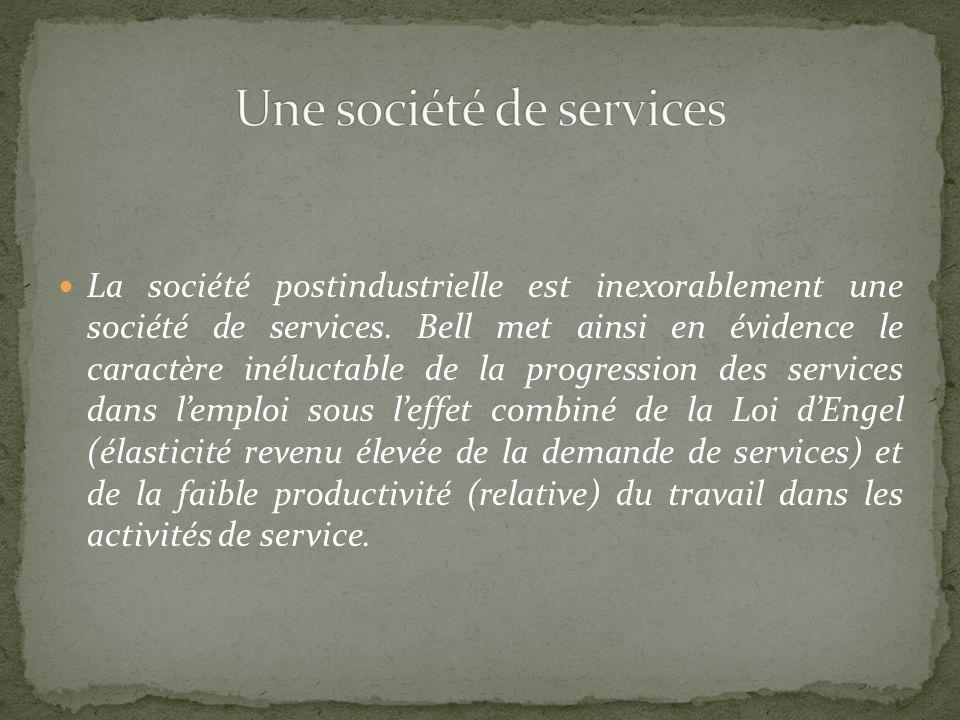 Une société de services