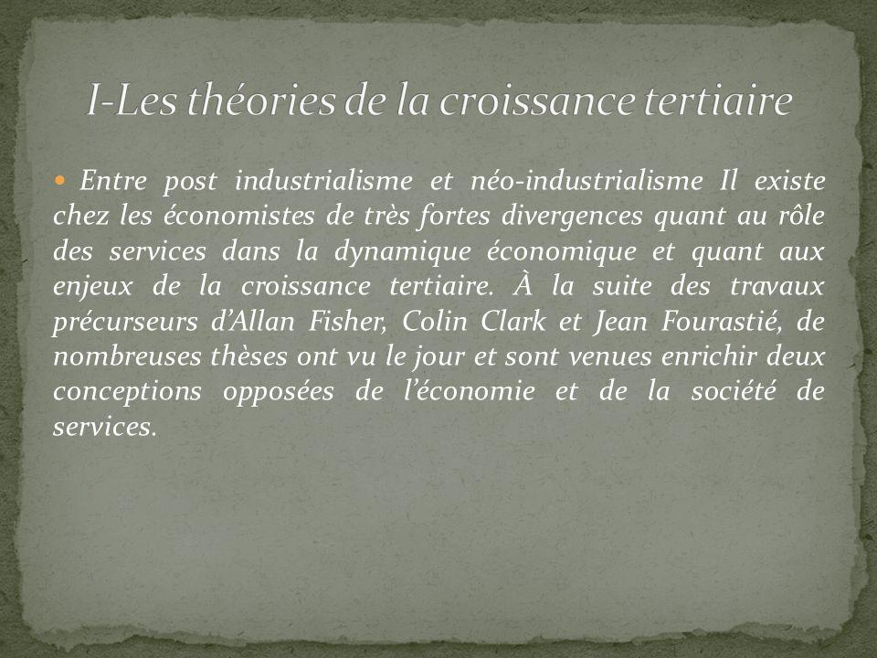 I-Les théories de la croissance tertiaire