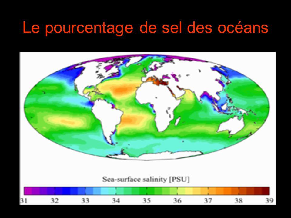 Le pourcentage de sel des océans