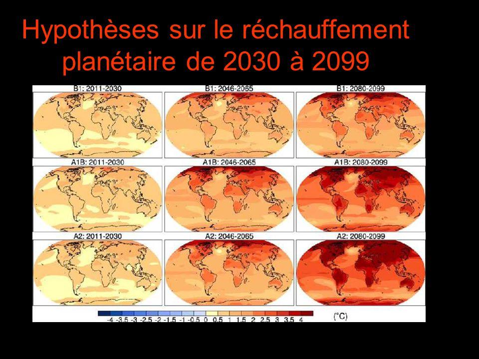 Hypothèses sur le réchauffement planétaire de 2030 à 2099