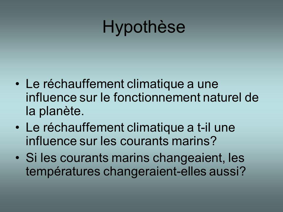 Hypothèse Le réchauffement climatique a une influence sur le fonctionnement naturel de la planète.