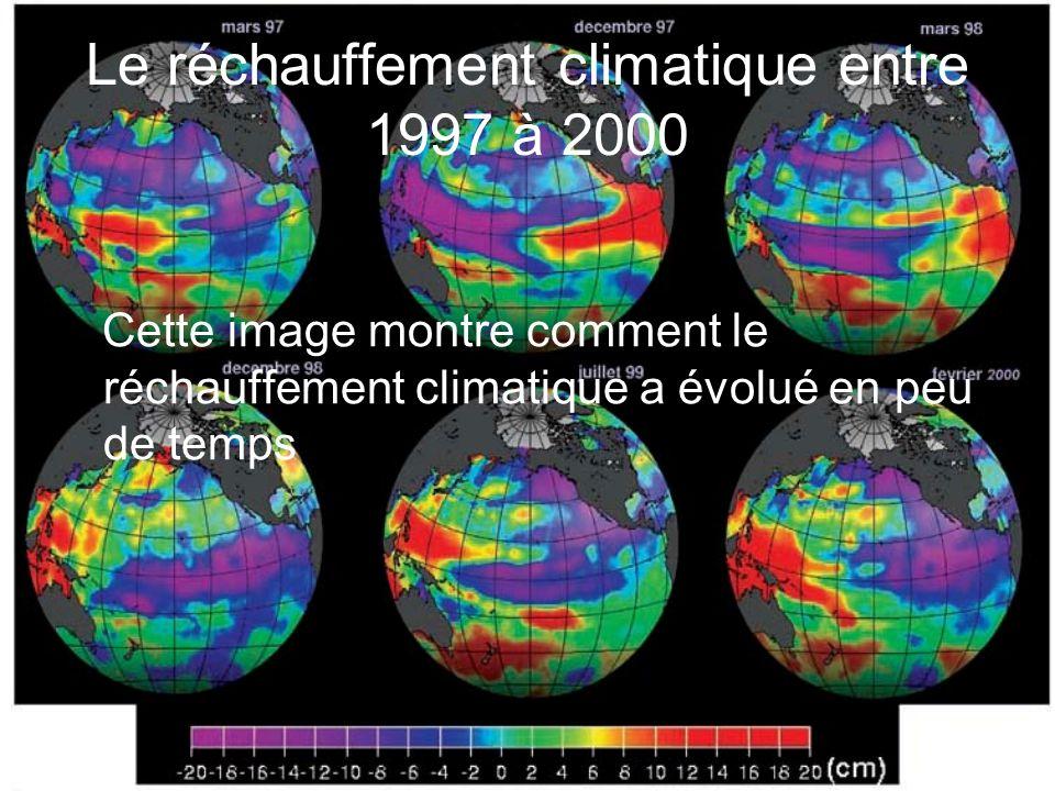 Le réchauffement climatique entre 1997 à 2000