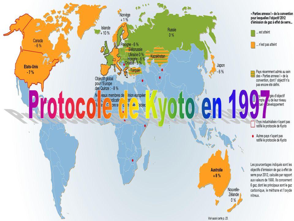 Protocole de Kyoto en 1997