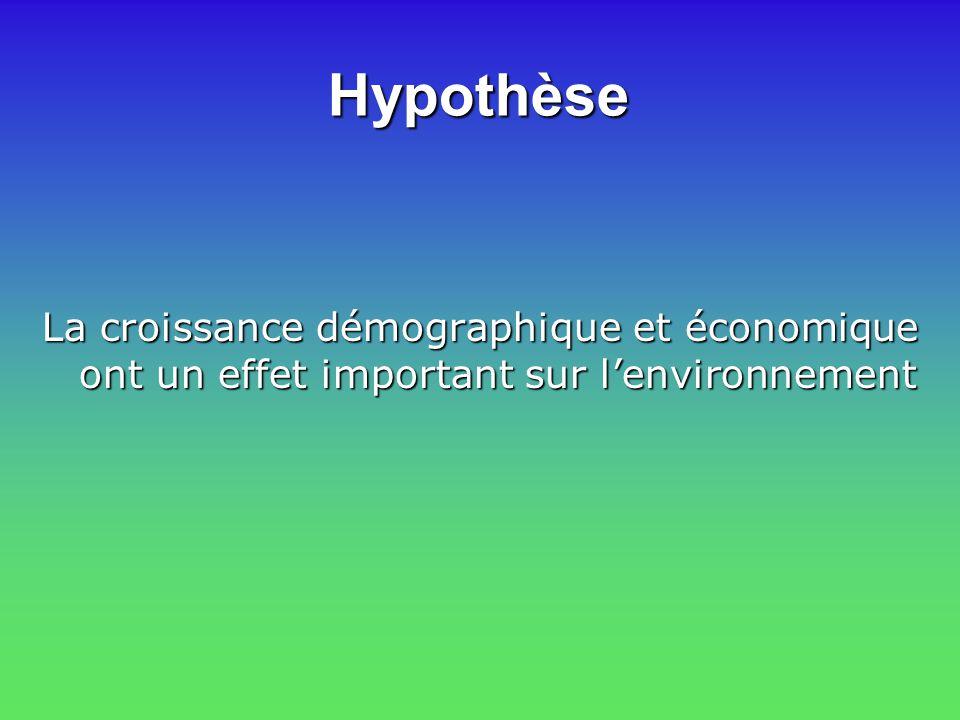 Hypothèse La croissance démographique et économique ont un effet important sur l'environnement