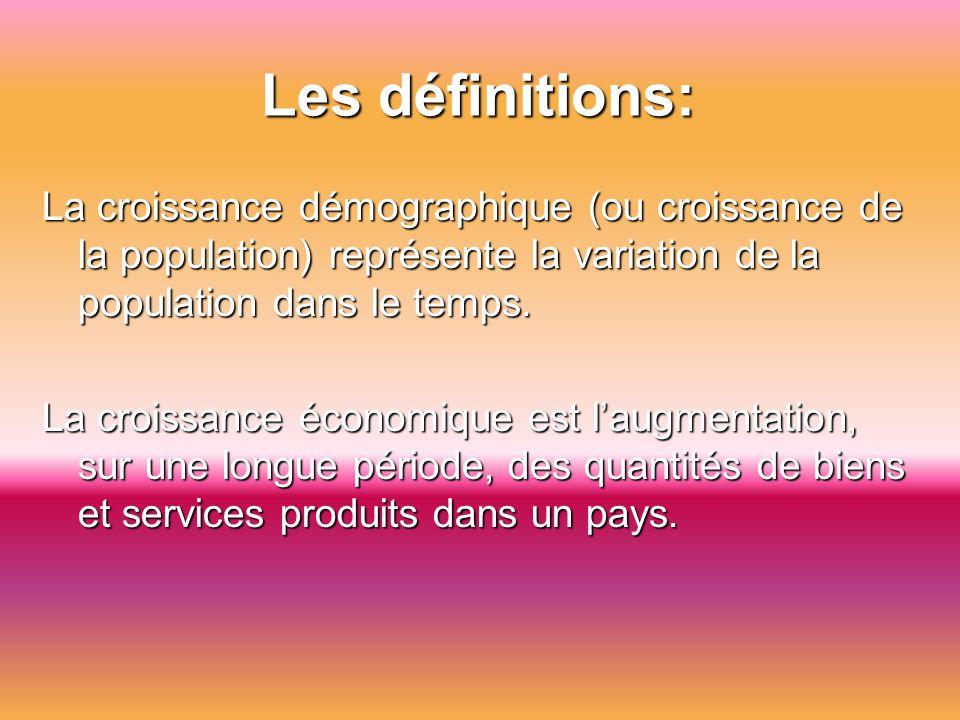 Les définitions: