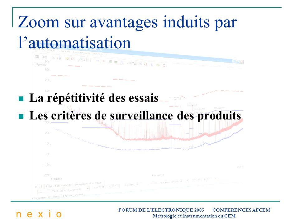 Zoom sur avantages induits par l'automatisation