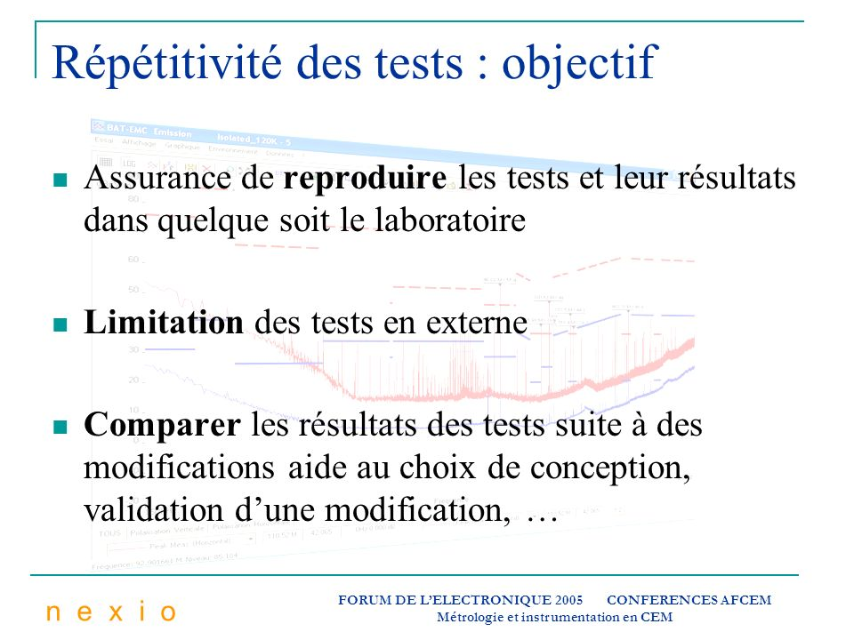 Répétitivité des tests : objectif