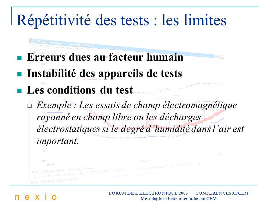 Répétitivité des tests : les limites