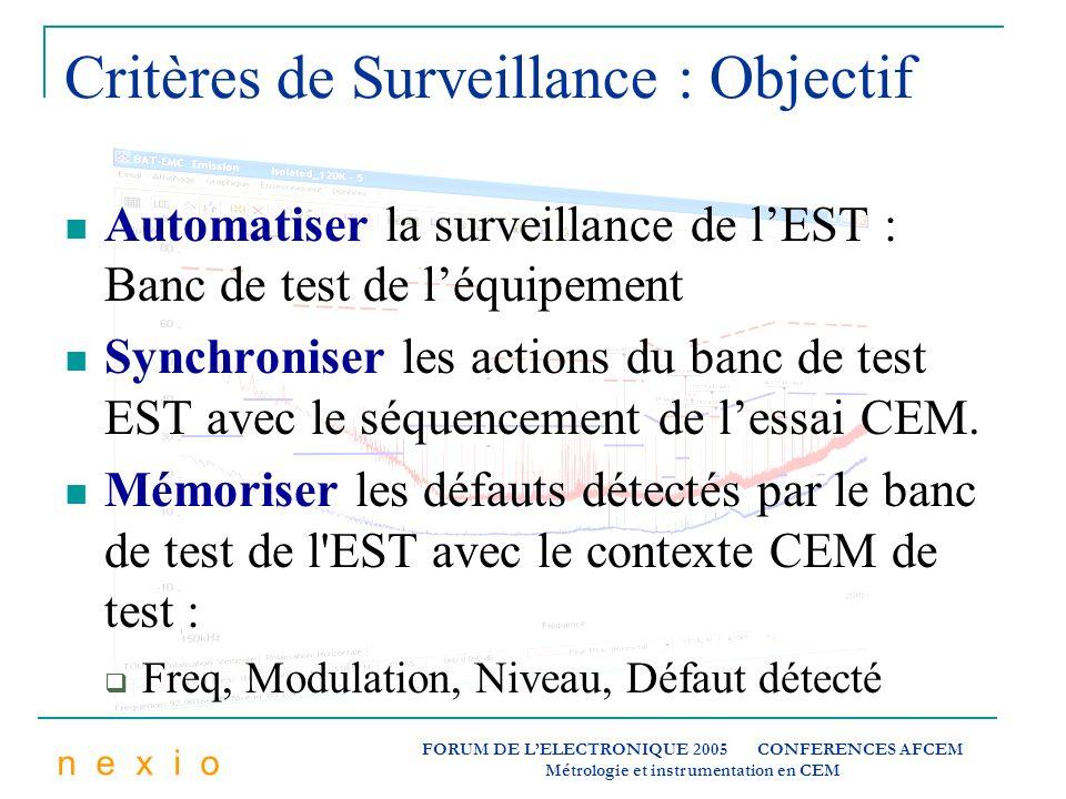 Critères de Surveillance : Objectif