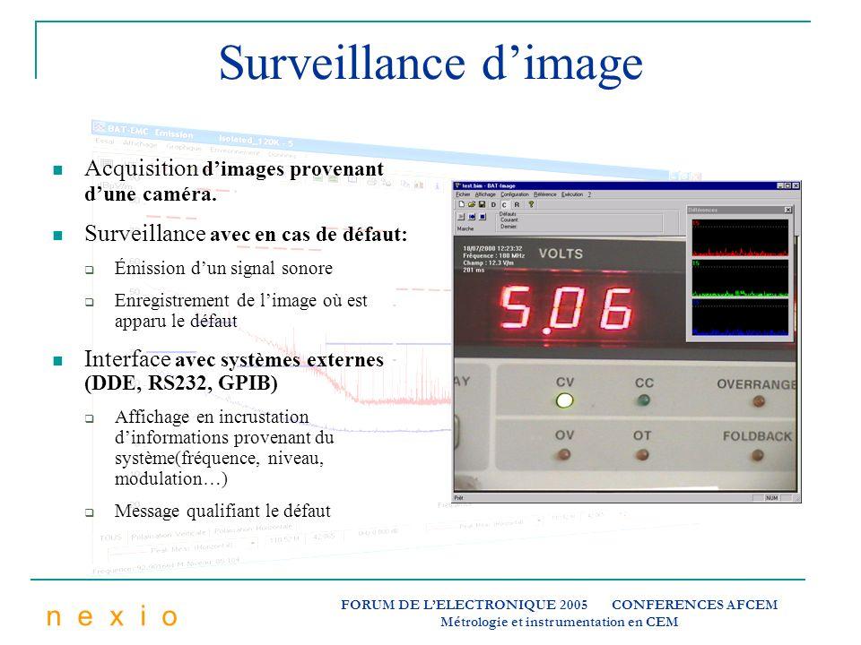 Surveillance d'image Acquisition d'images provenant d'une caméra.