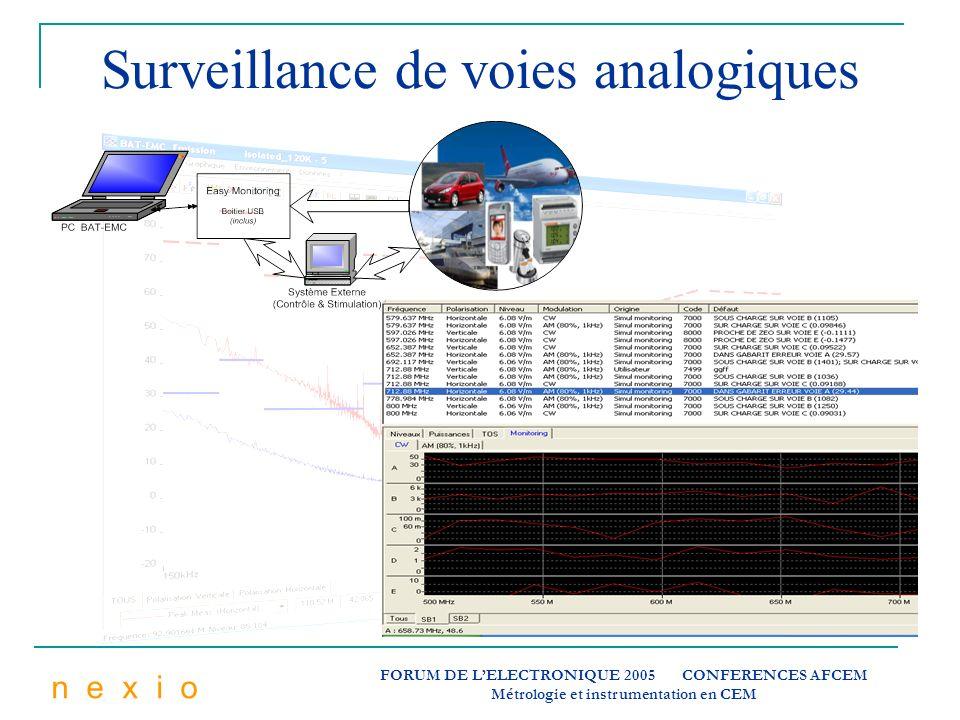 Surveillance de voies analogiques