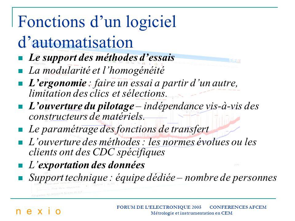 Fonctions d'un logiciel d'automatisation