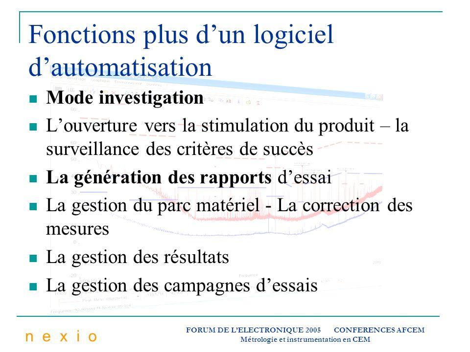 Fonctions plus d'un logiciel d'automatisation