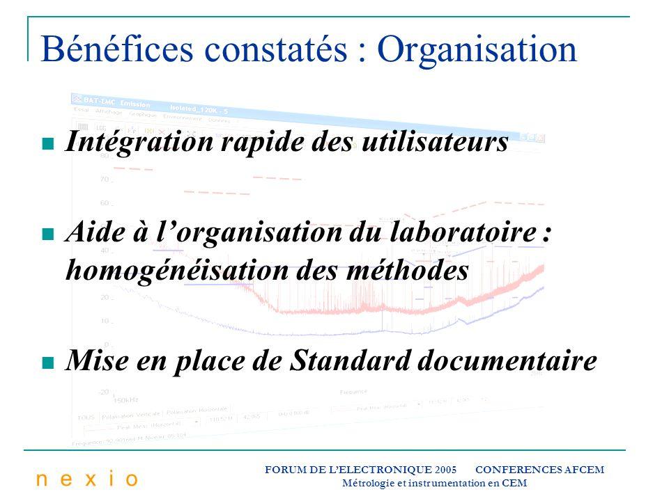 Bénéfices constatés : Organisation
